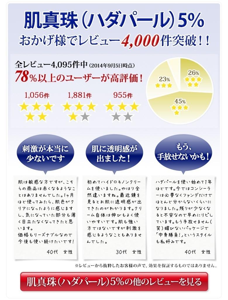 ハイドロキノン肌真珠は78%以上のユーザーが高評価!